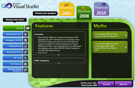 Visual Studio Myth Buster